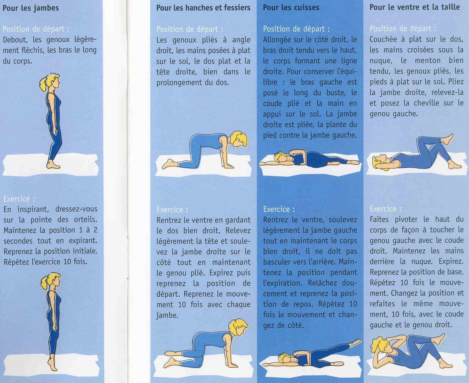 Exercice pour perdre des hanches - Carabiens le Forum